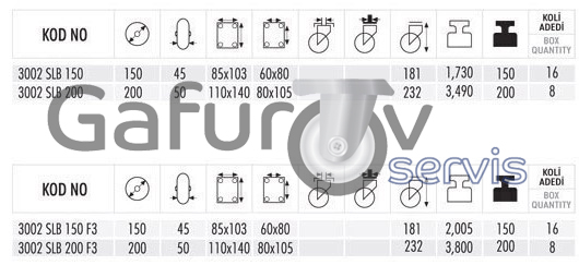 Technical specification for industrial rubber wheels